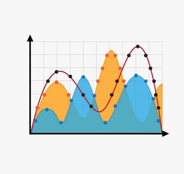 【转载】16种常用的数据分析方法汇总