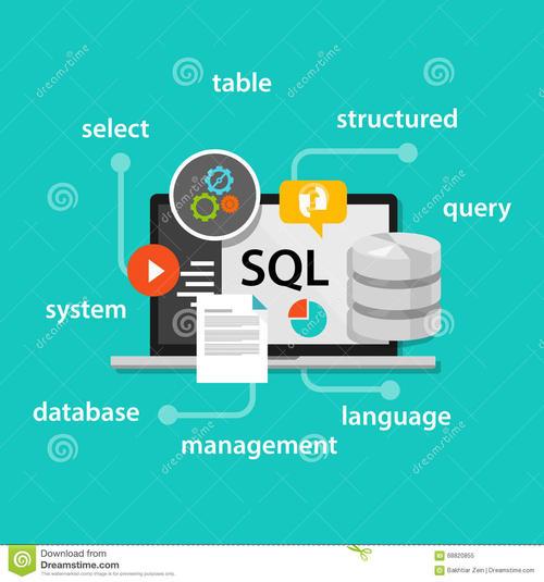 【转载】用于数据分析任务的常用 SQL 函数